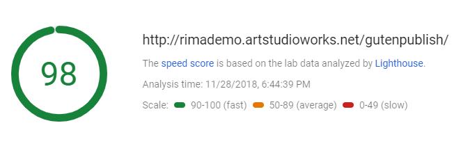 speed score of rima